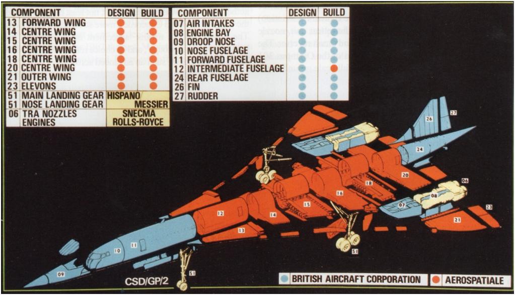 Fuselage, Concorde